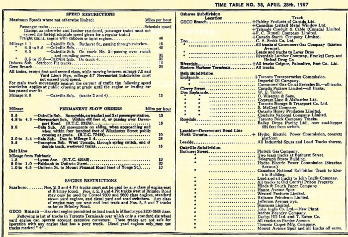 CNR_TorontoTerminals_ETT38_April1957Restrictions.jpg